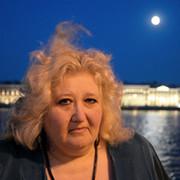 Надежда Антонова on My World.