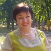 Наталья Горбатова on My World.